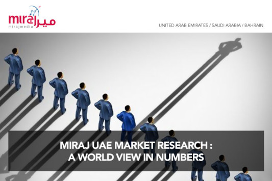 Miraj: MIRAJ UAE MARKET RESEARCH: A WORLD VIEW IN NUMBERS
