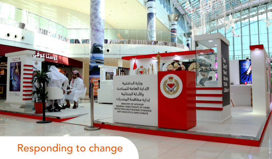 awareness and create sensitive change through a mall activation